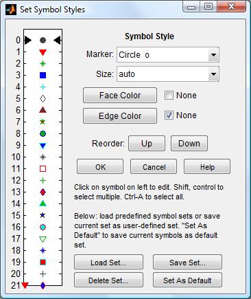 Set Symbol Styles Window Eigenvector Documentation Wiki